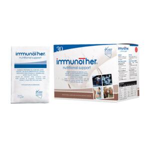 Immunother